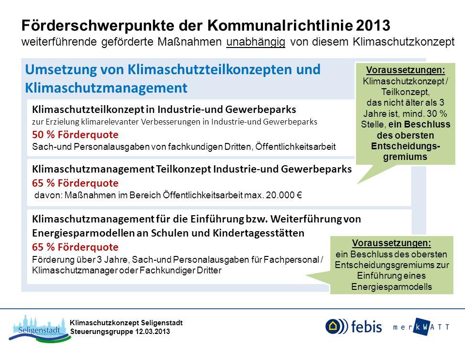 Umsetzung von Klimaschutzteilkonzepten und Klimaschutzmanagement
