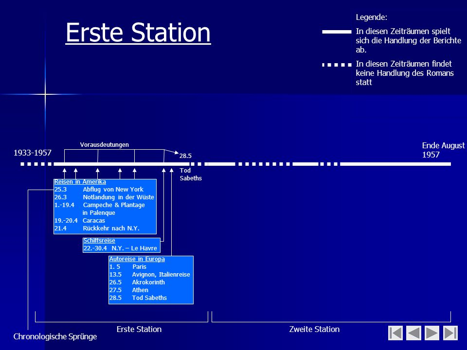 Erste Station Legende: