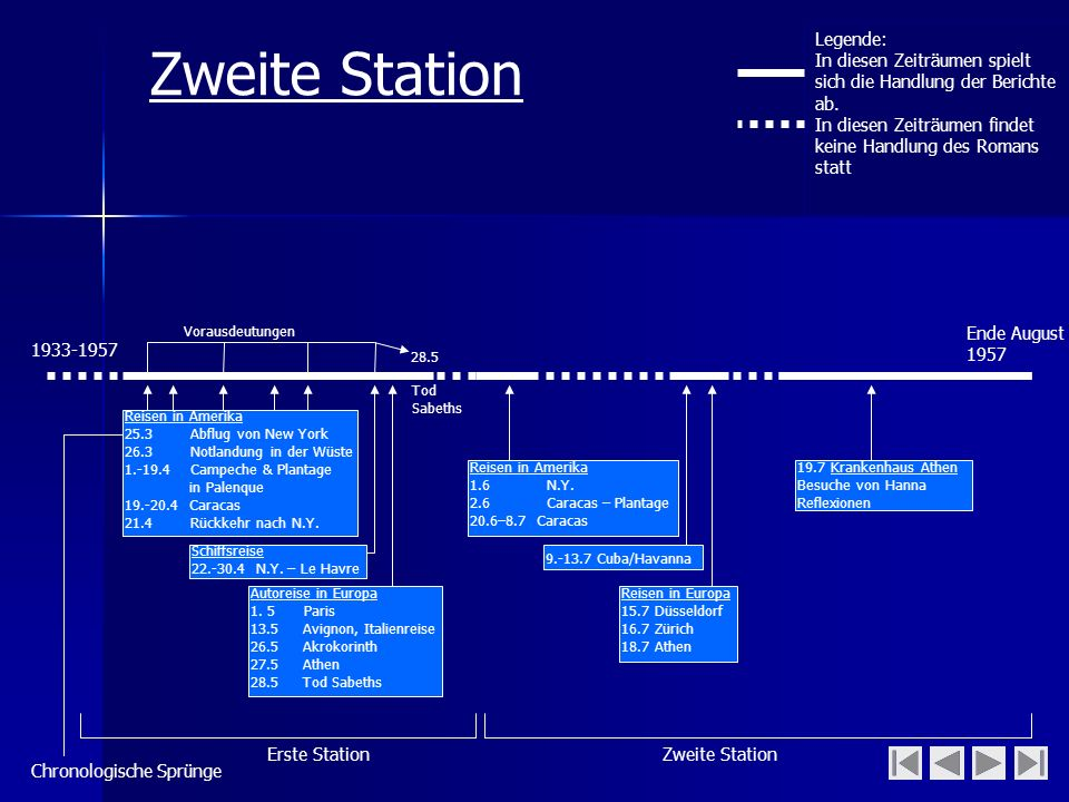 Zweite Station Legende: