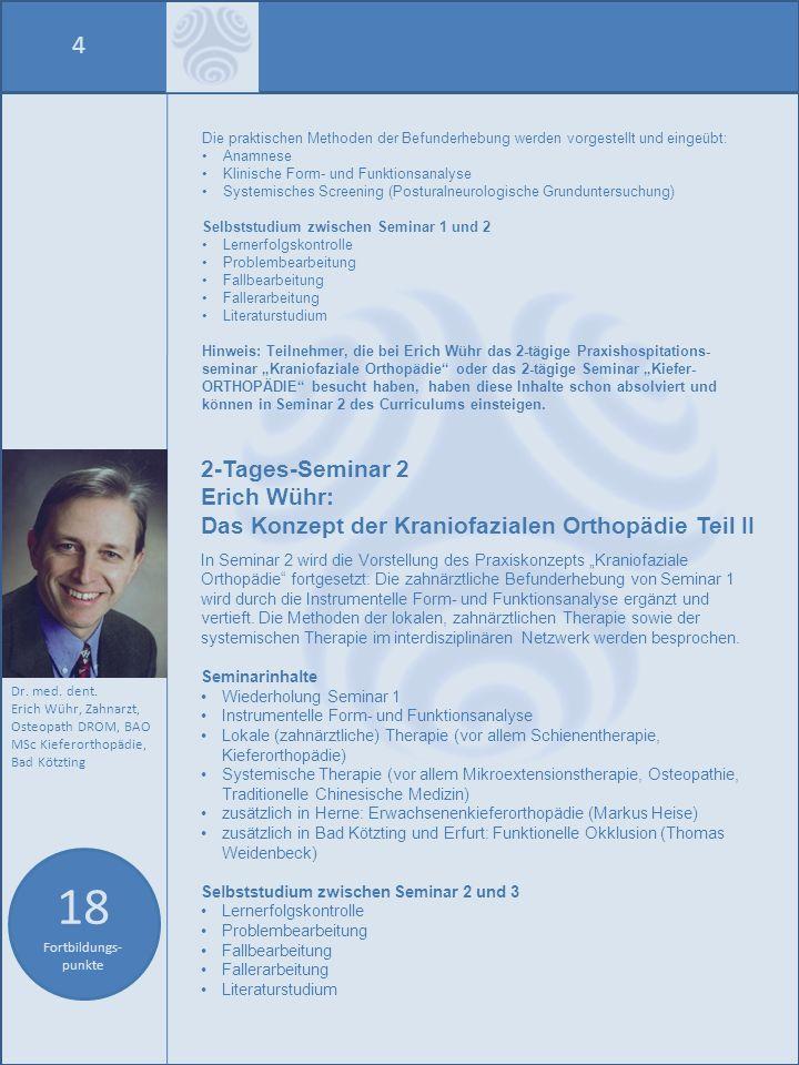 18 Fortbildungs-punkte 4 2-Tages-Seminar 2 Erich Wühr: