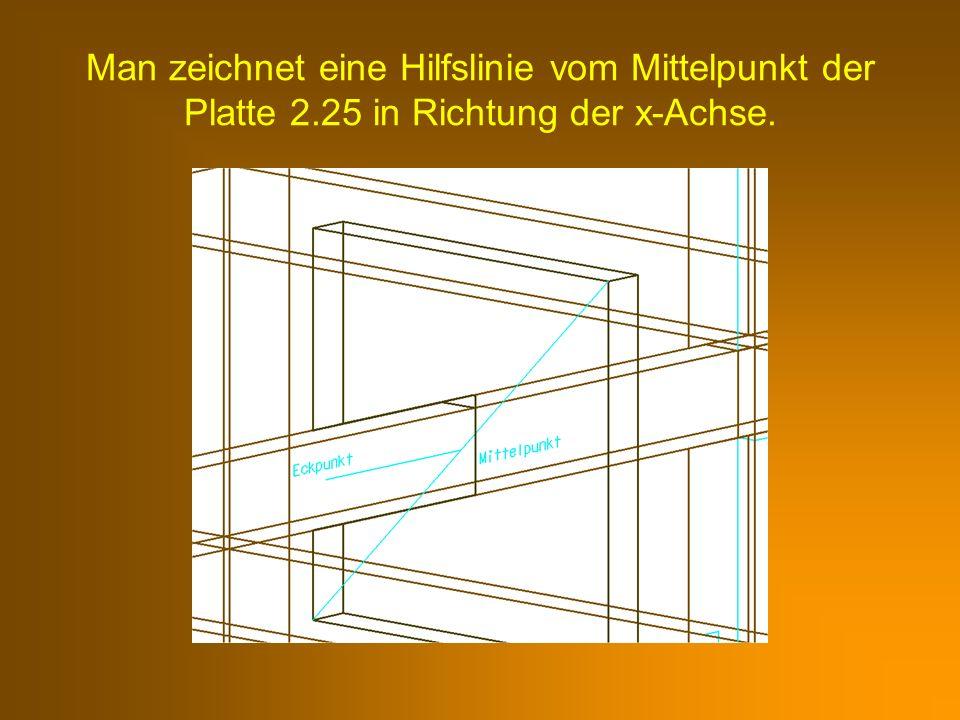 Man zeichnet eine Hilfslinie vom Mittelpunkt der Platte 2