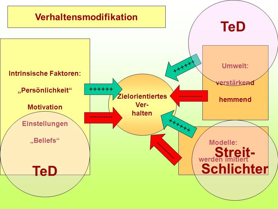 Verhaltensmodifikation Intrinsische Faktoren: