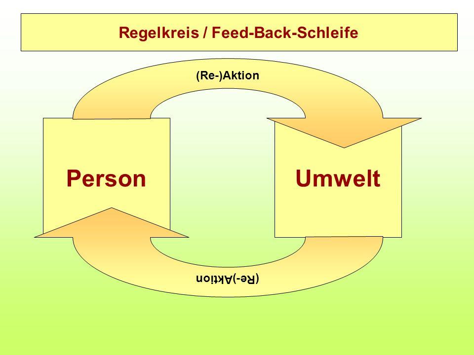 Regelkreis / Feed-Back-Schleife