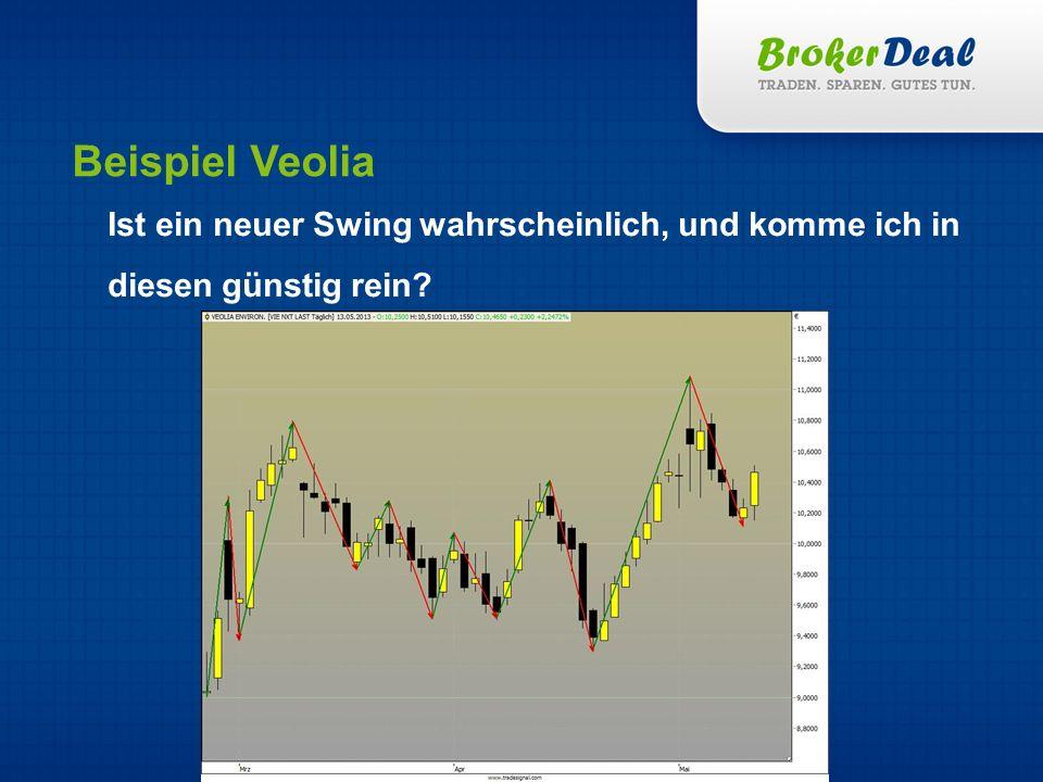 Beispiel Veolia Ist ein neuer Swing wahrscheinlich, und komme ich in diesen günstig rein