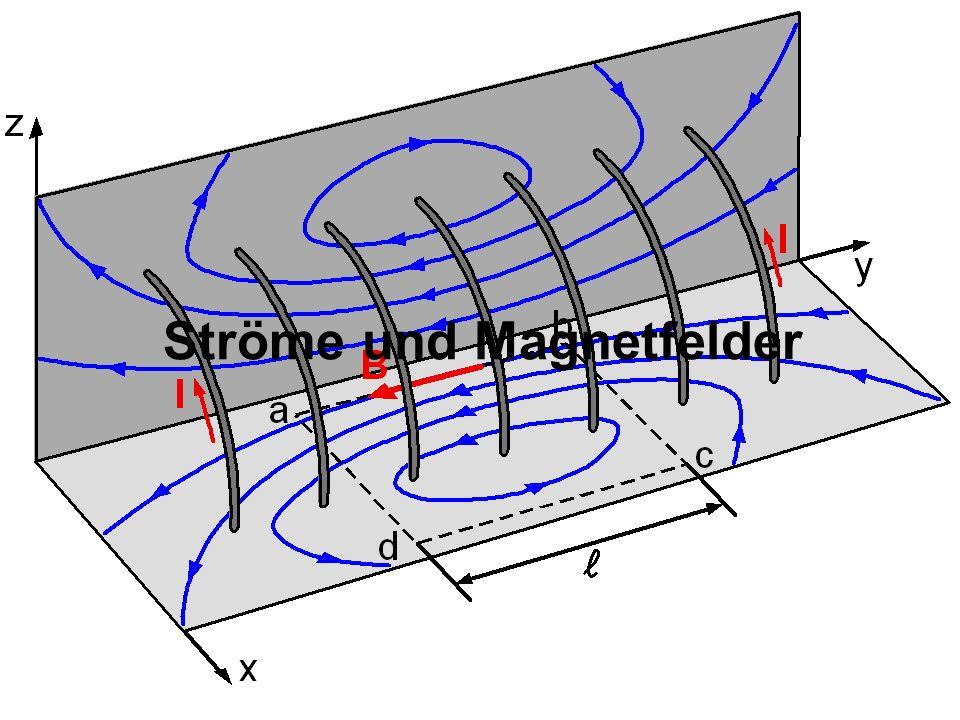 Ströme und Magnetfelder