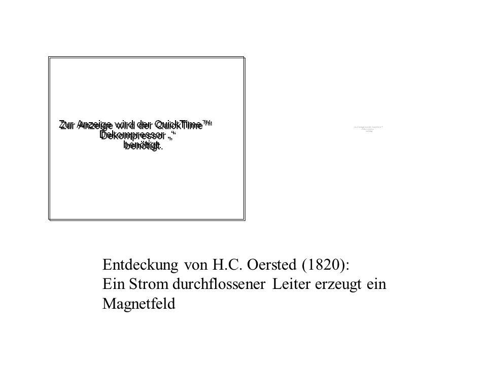 Entdeckung von H.C. Oersted (1820):