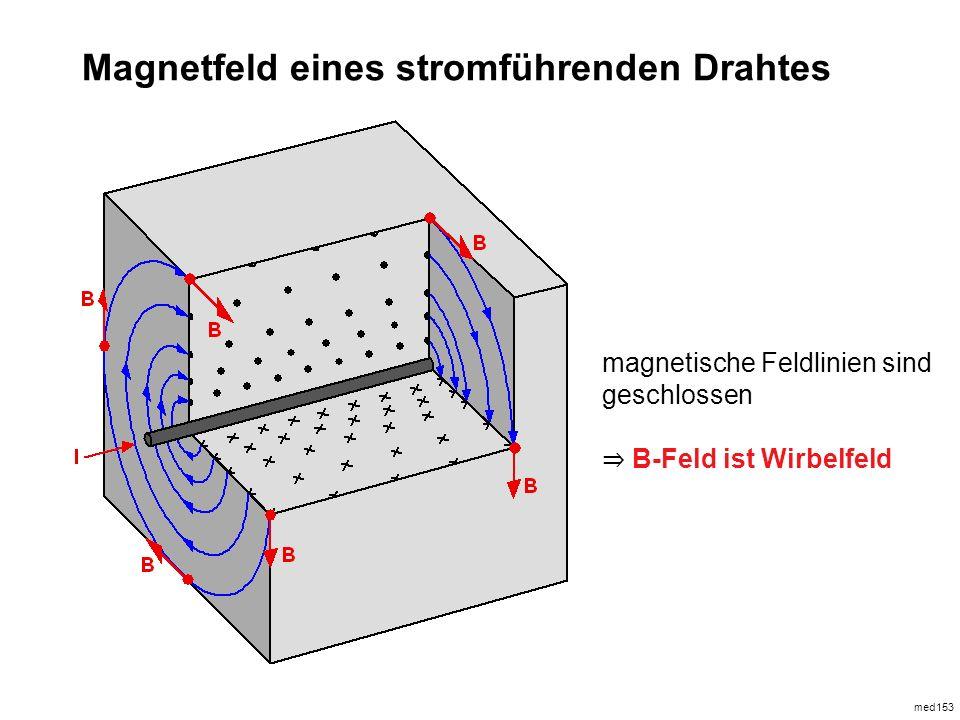 Magnetfeld eines stromführenden Drahtes