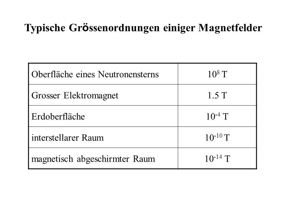 Typische Grössenordnungen einiger Magnetfelder