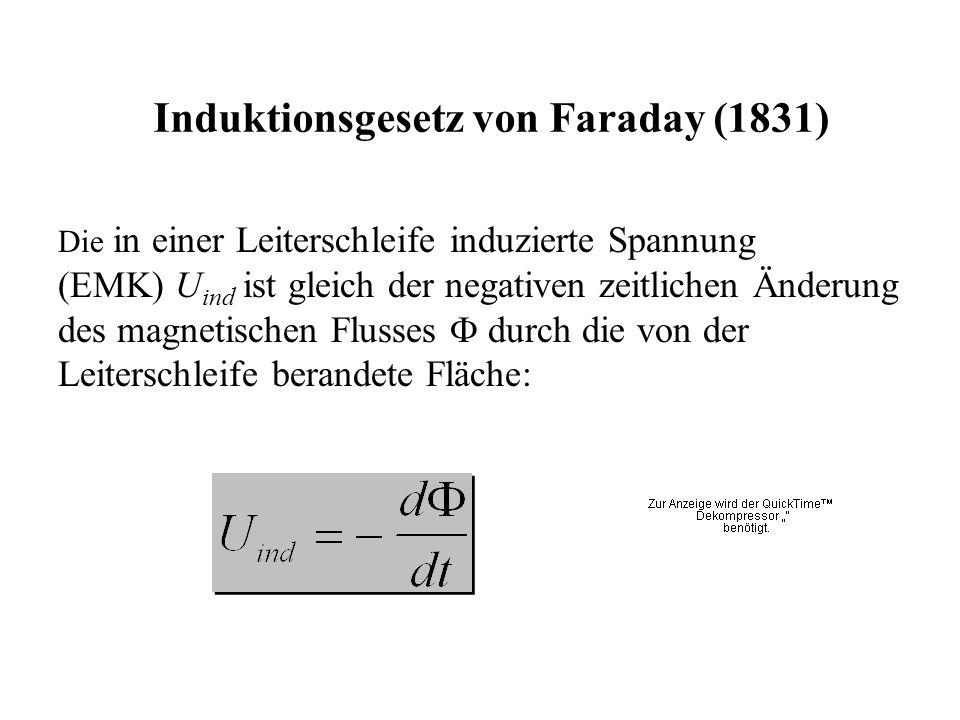 Induktionsgesetz von Faraday (1831)