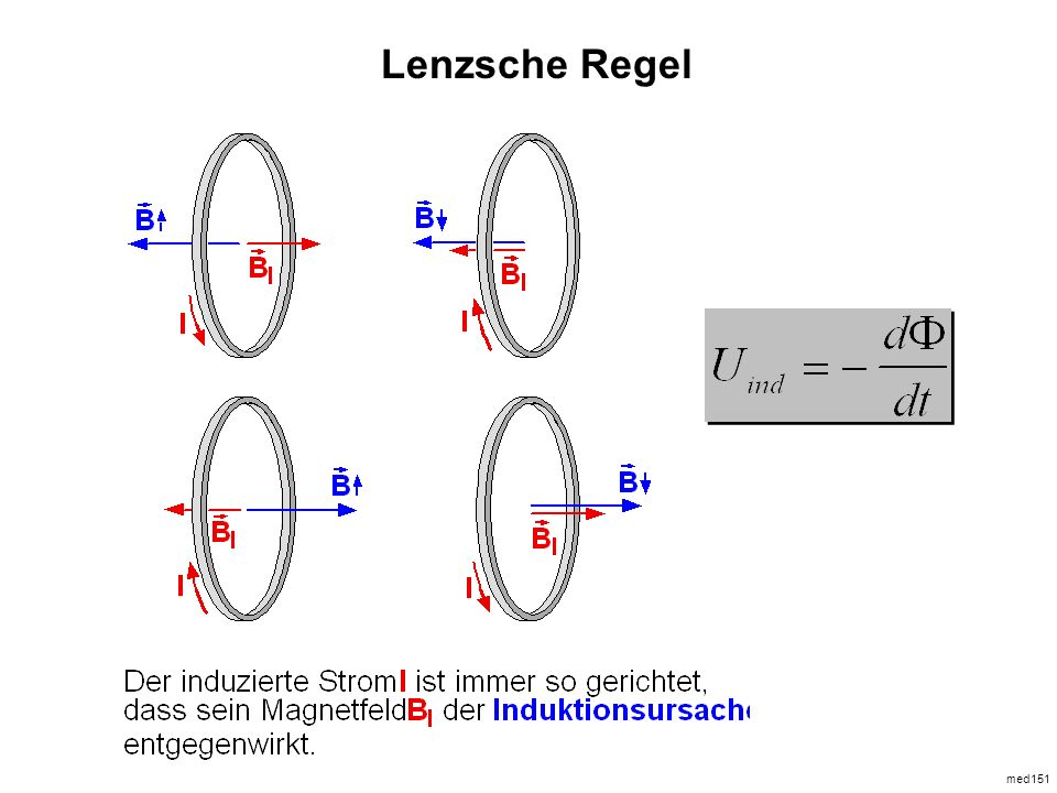 31.03.2017 Lenzsche Regel med151