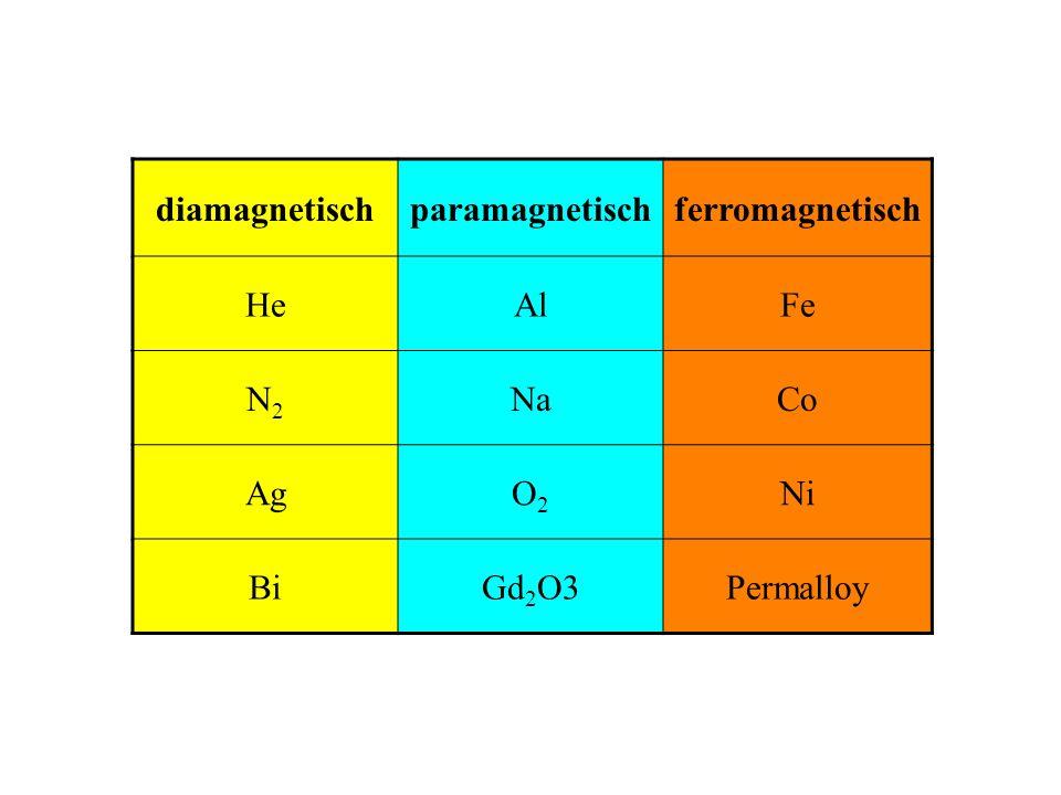 diamagnetisch paramagnetisch ferromagnetisch
