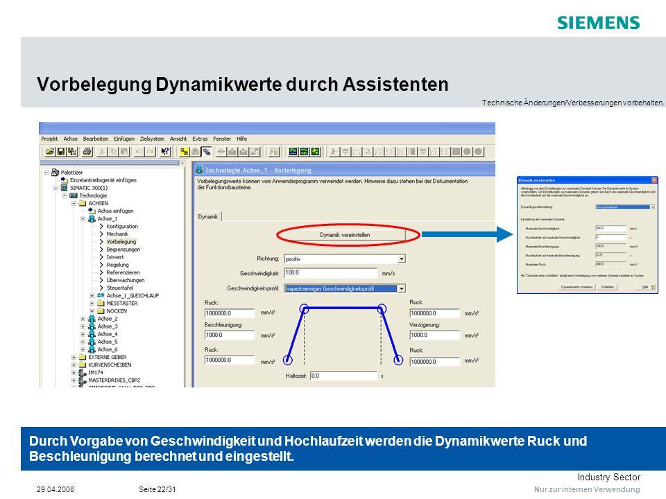Vorbelegung Dynamikwerte durch Assistenten