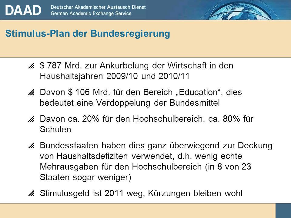 Stimulus-Plan der Bundesregierung