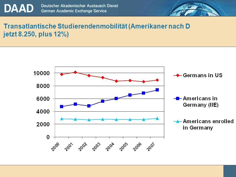 Transatlantische Studierendenmobilität (Amerikaner nach D jetzt 8