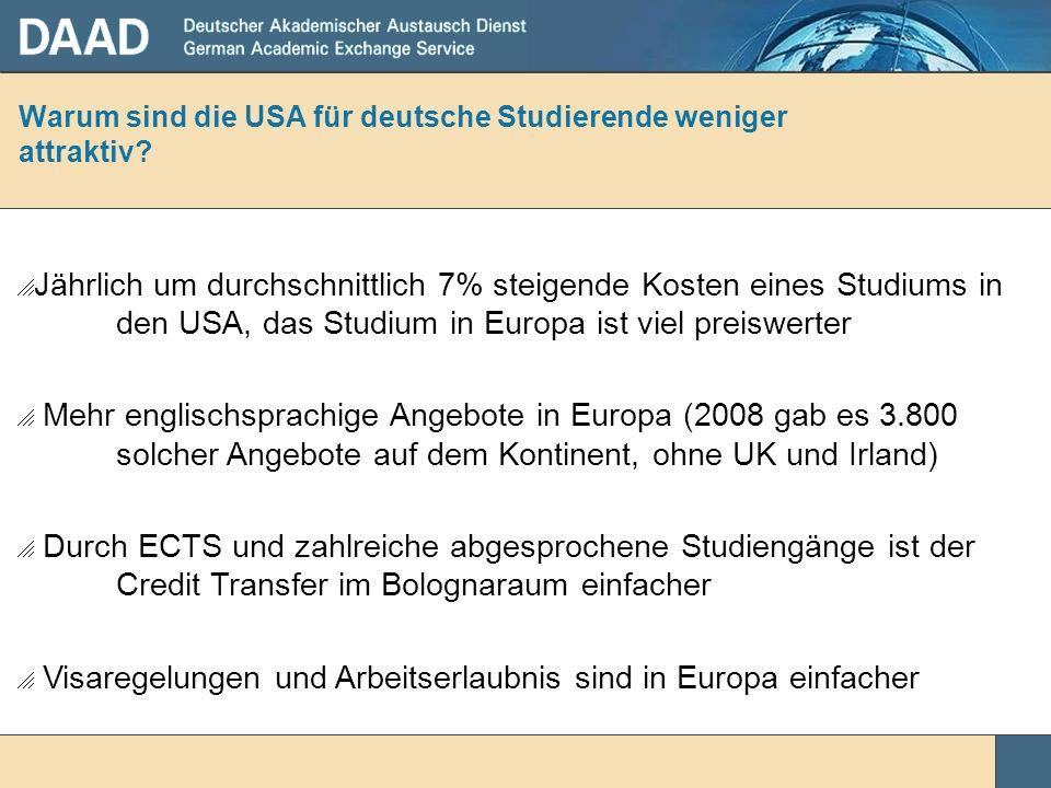 Warum sind die USA für deutsche Studierende weniger attraktiv