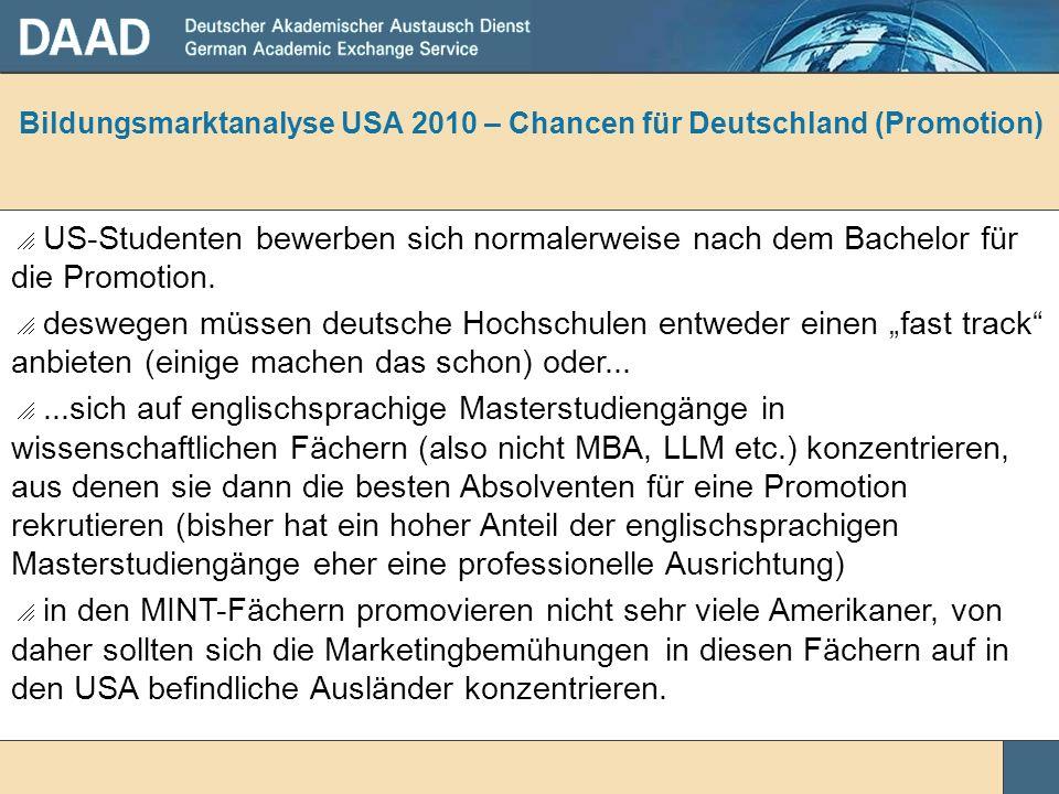 Bildungsmarktanalyse USA 2010 – Chancen für Deutschland (Promotion)