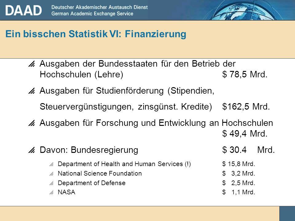 Ein bisschen Statistik VI: Finanzierung