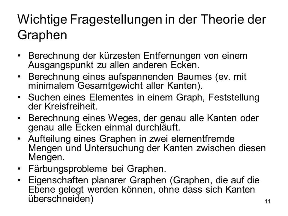Wichtige Fragestellungen in der Theorie der Graphen