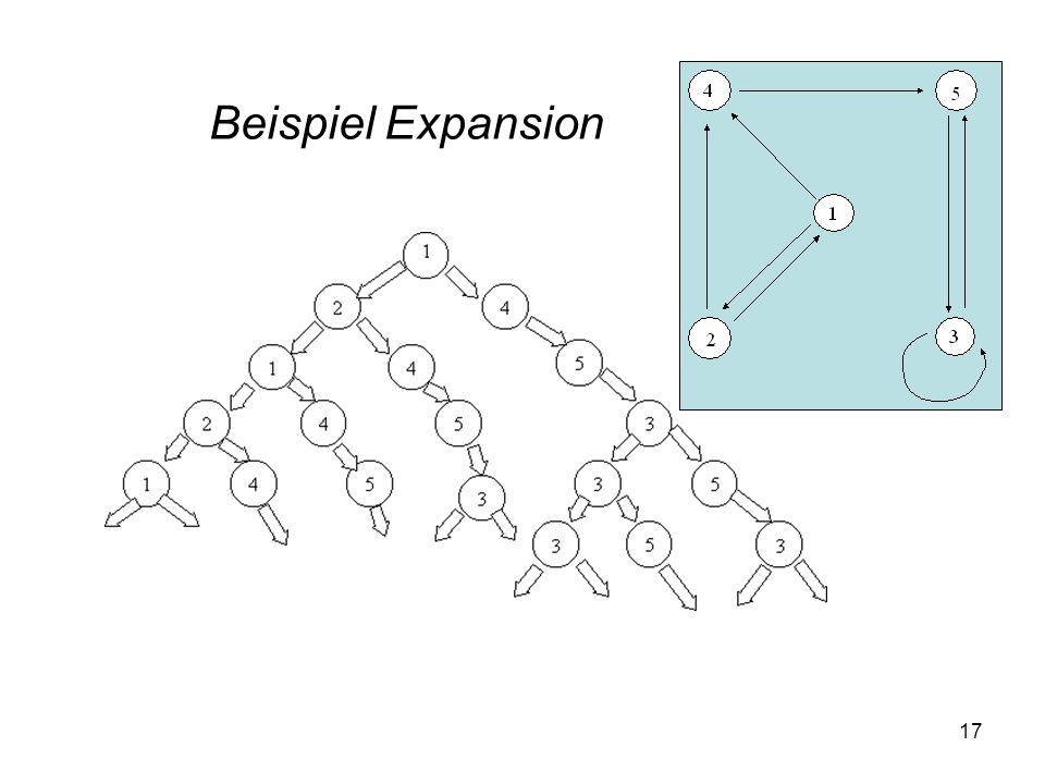 Beispiel Expansion