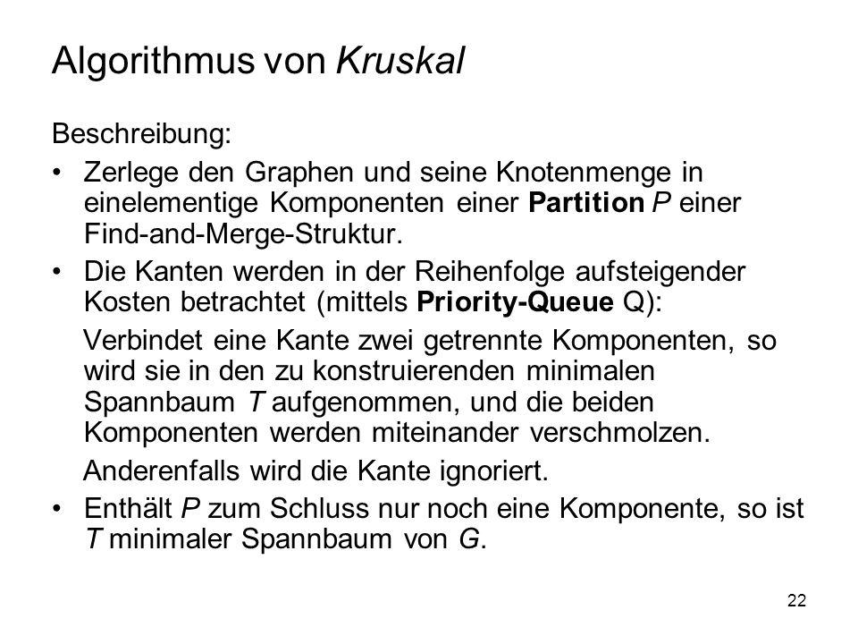 Algorithmus von Kruskal