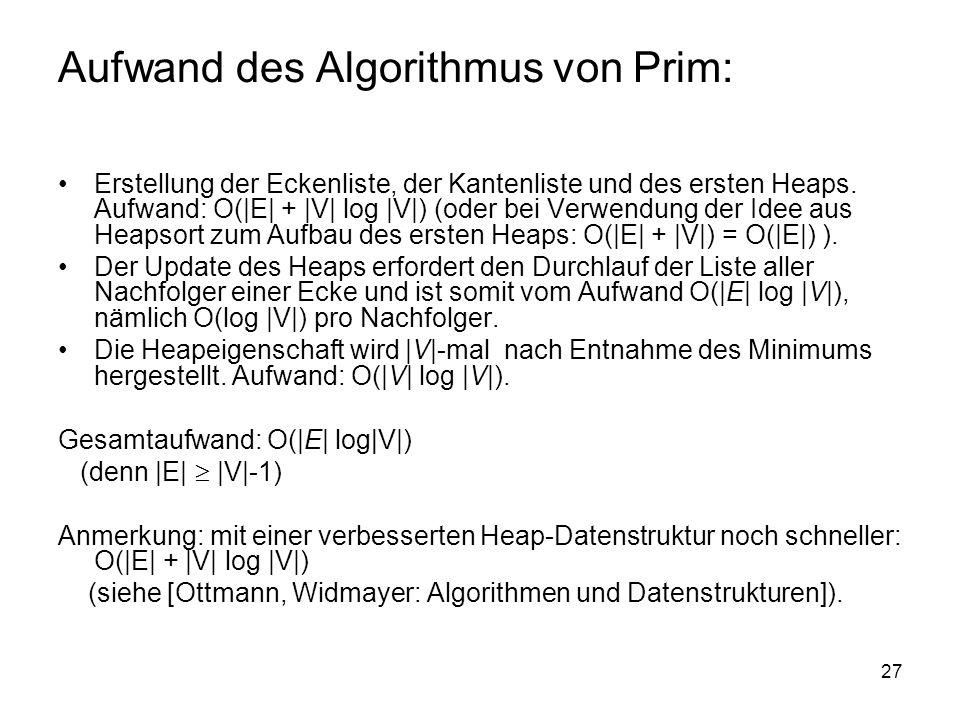 Aufwand des Algorithmus von Prim: