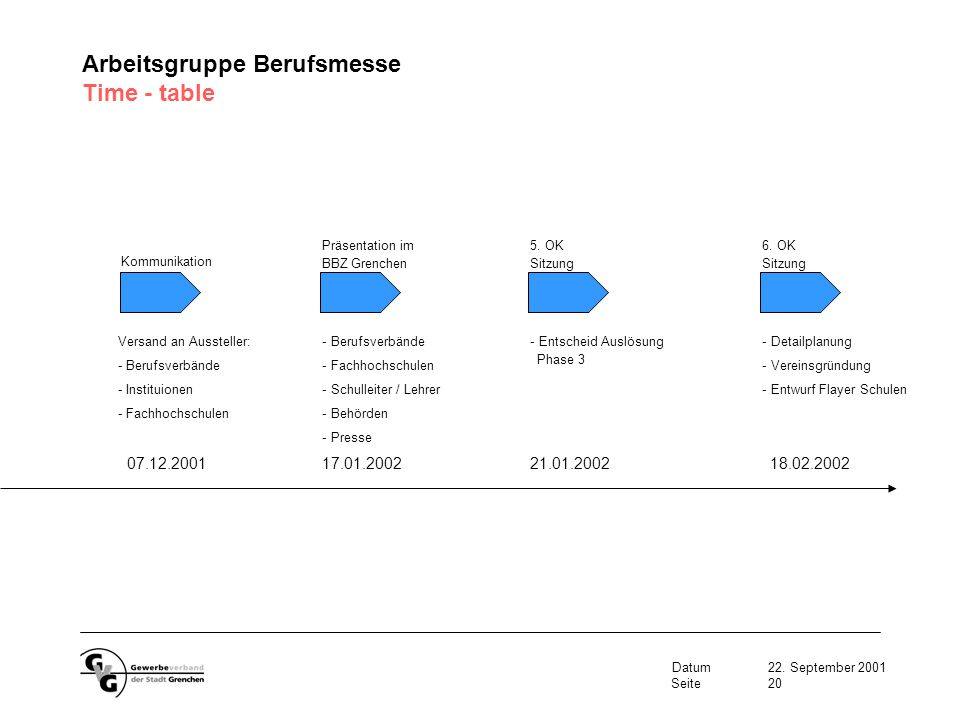 Arbeitsgruppe Berufsmesse Time - table