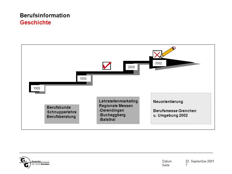 Berufsinformation Geschichte Neuorientierung Berufsmesse Grenchen