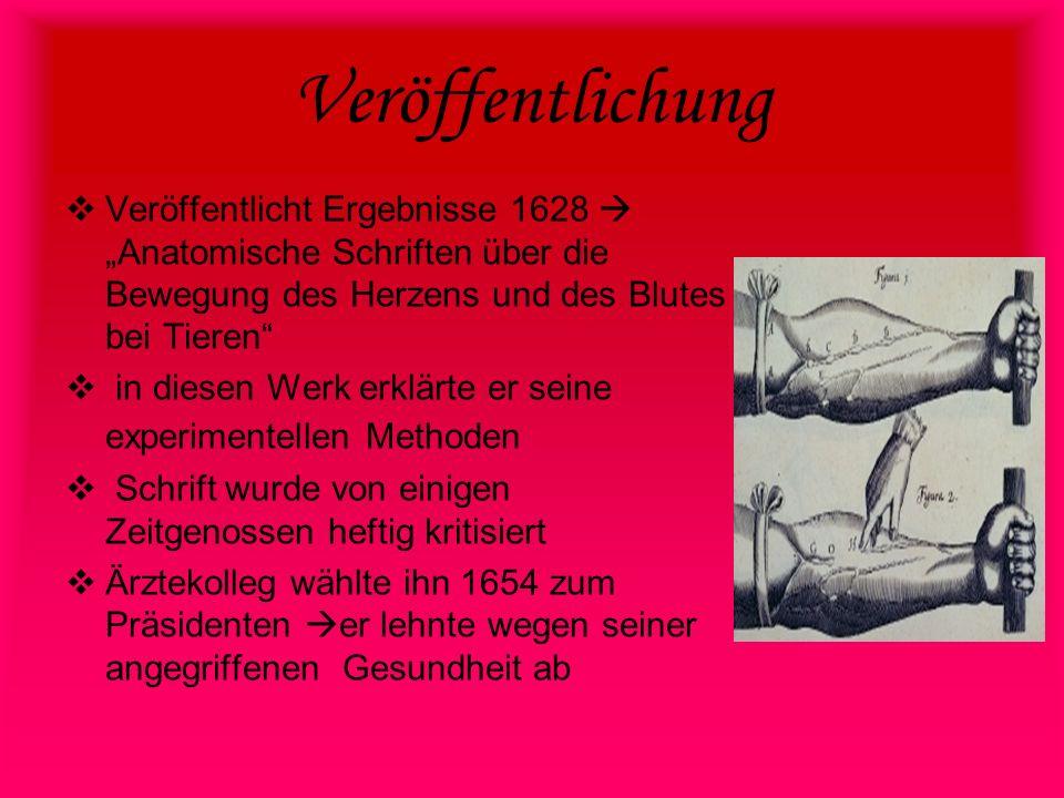 """Veröffentlichung Veröffentlicht Ergebnisse 1628  """"Anatomische Schriften über die Bewegung des Herzens und des Blutes bei Tieren"""