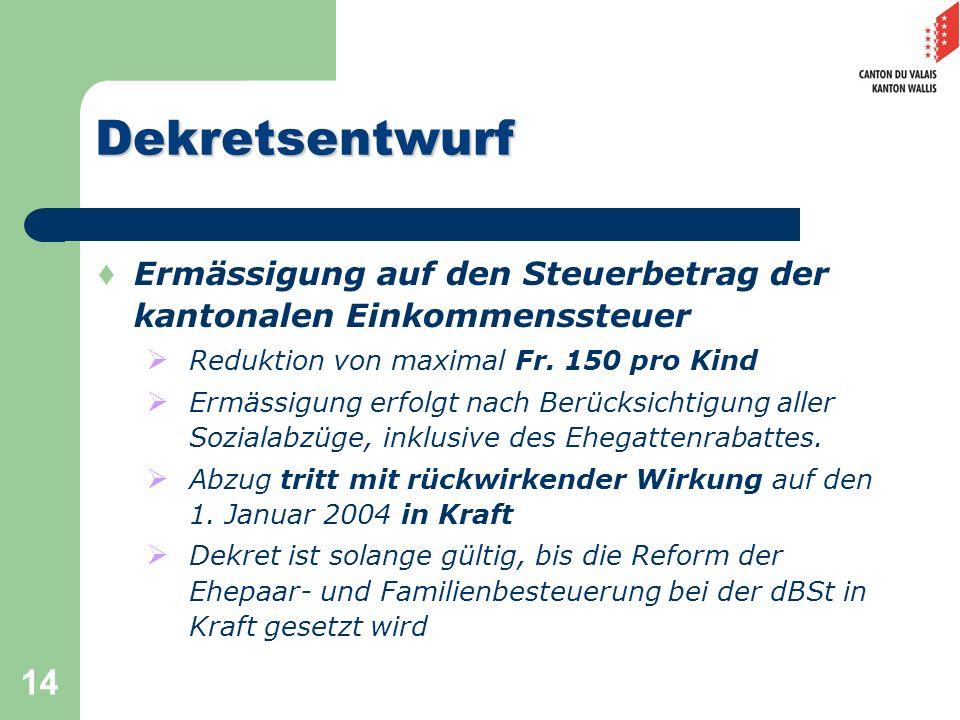 Dekretsentwurf Ermässigung auf den Steuerbetrag der kantonalen Einkommenssteuer. Reduktion von maximal Fr. 150 pro Kind.