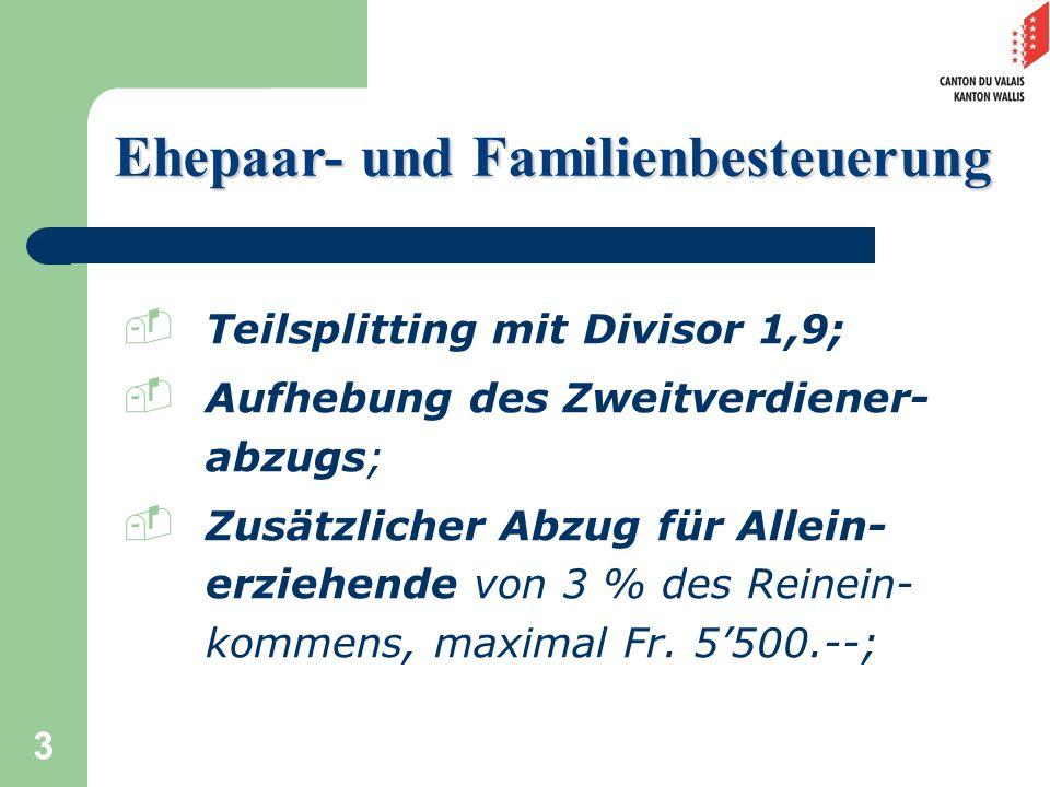 Ehepaar- und Familienbesteuerung