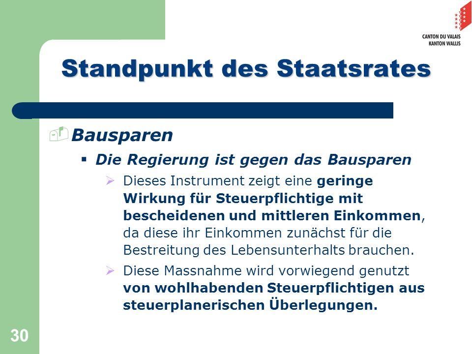 Standpunkt des Staatsrates