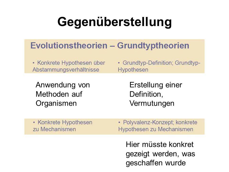 Gegenüberstellung Anwendung von Methoden auf Organismen