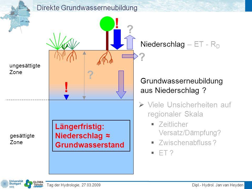 Direkte Grundwasserneubildung