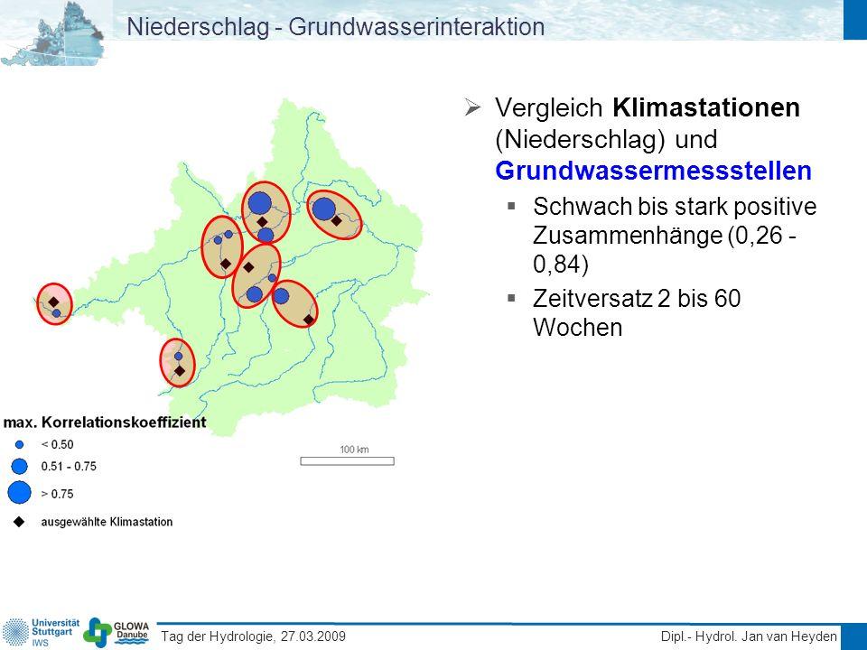 Niederschlag - Grundwasserinteraktion