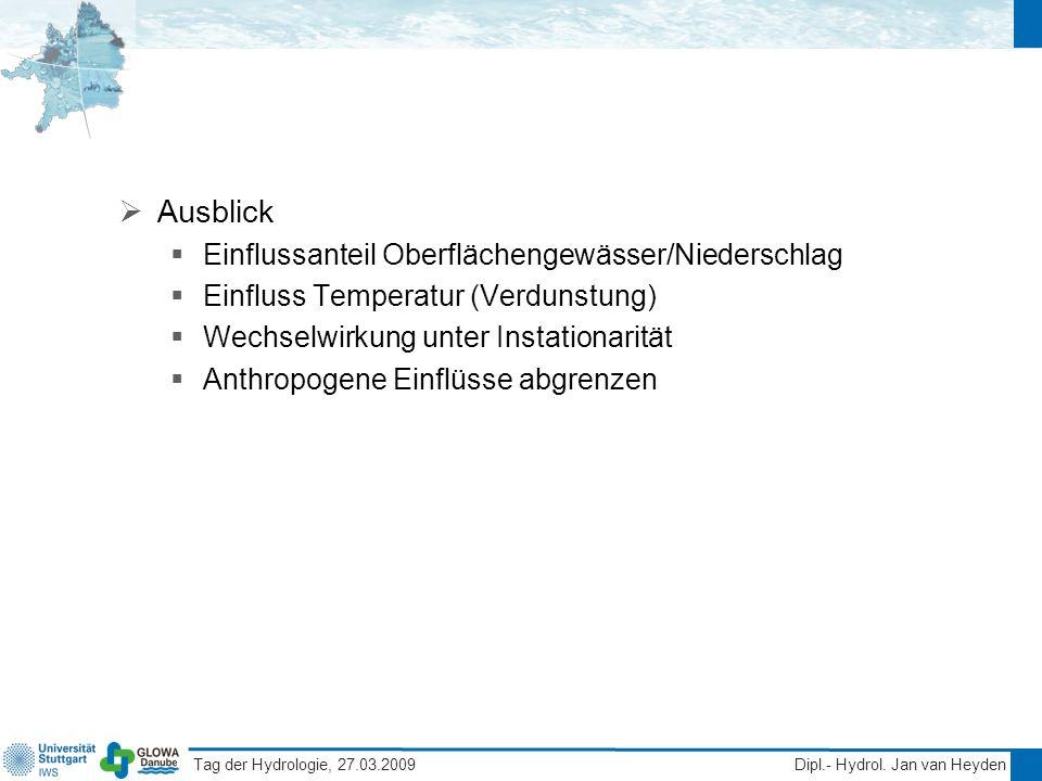 Ausblick Einflussanteil Oberflächengewässer/Niederschlag