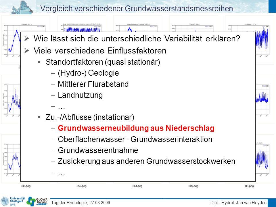 Vergleich verschiedener Grundwasserstandsmessreihen