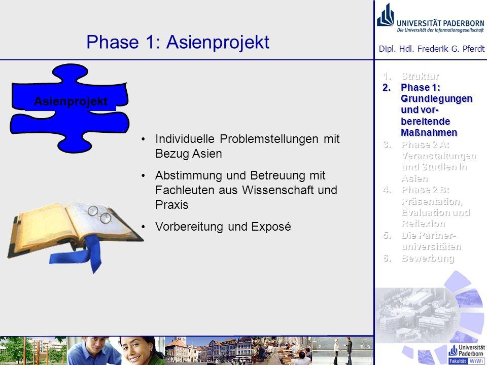 Phase 1: Asienprojekt Asienprojekt