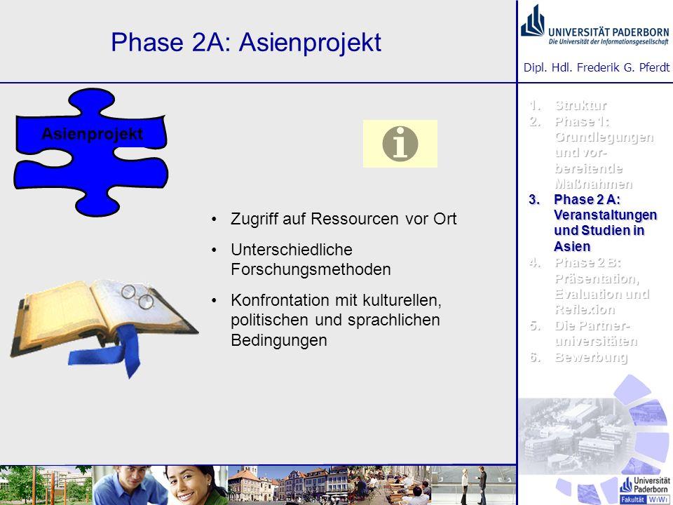 Phase 2A: Asienprojekt Asienprojekt Zugriff auf Ressourcen vor Ort