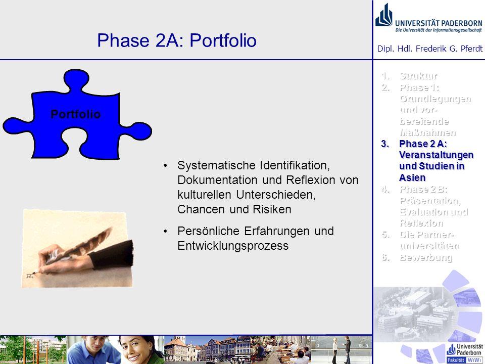 Phase 2A: Portfolio Portfolio