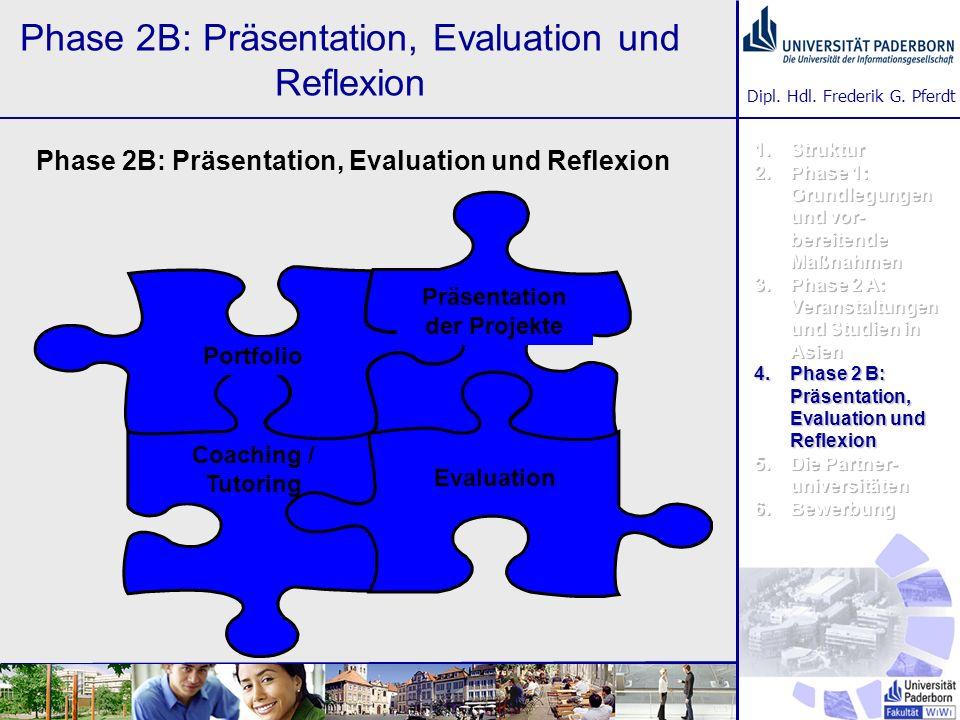Phase 2B: Präsentation, Evaluation und Reflexion