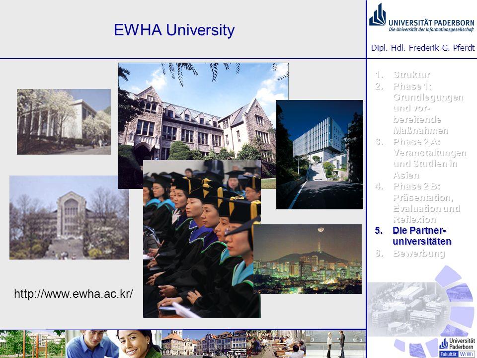 EWHA University http://www.ewha.ac.kr/ Struktur