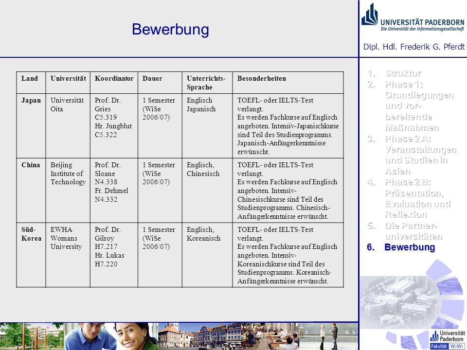 Bewerbung Struktur Phase 1: Grundlegungen und vor-bereitende Maßnahmen