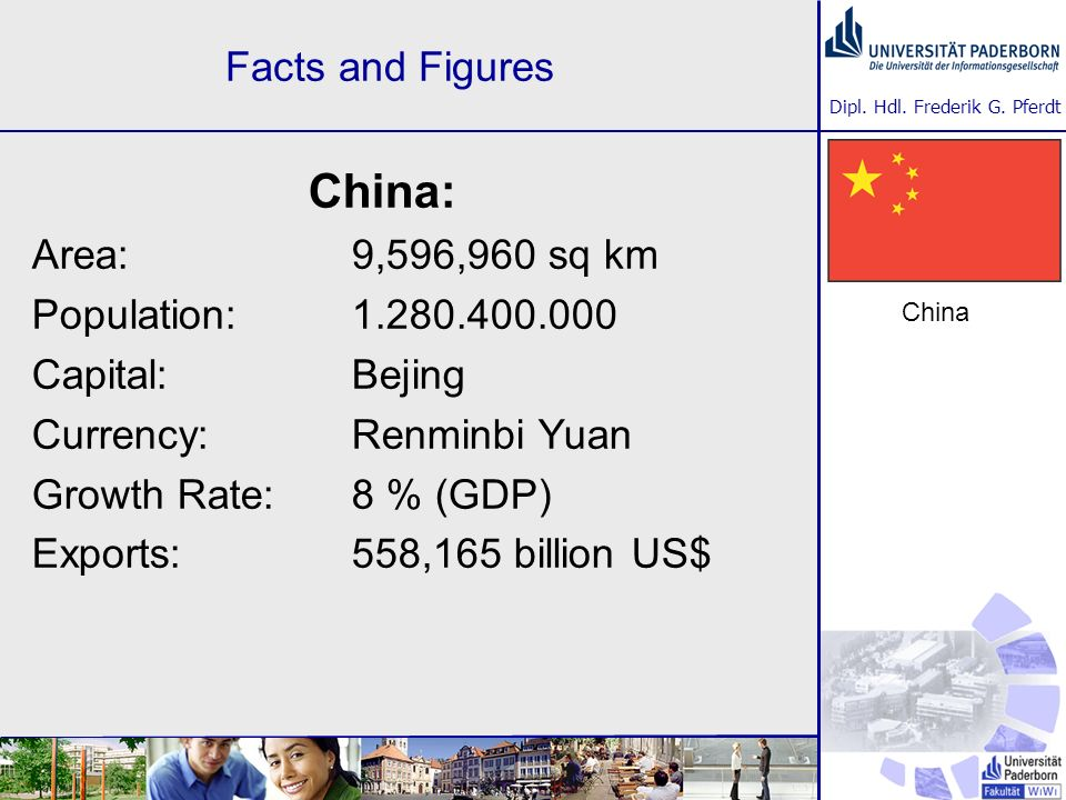 China: Facts and Figures Area: 9,596,960 sq km