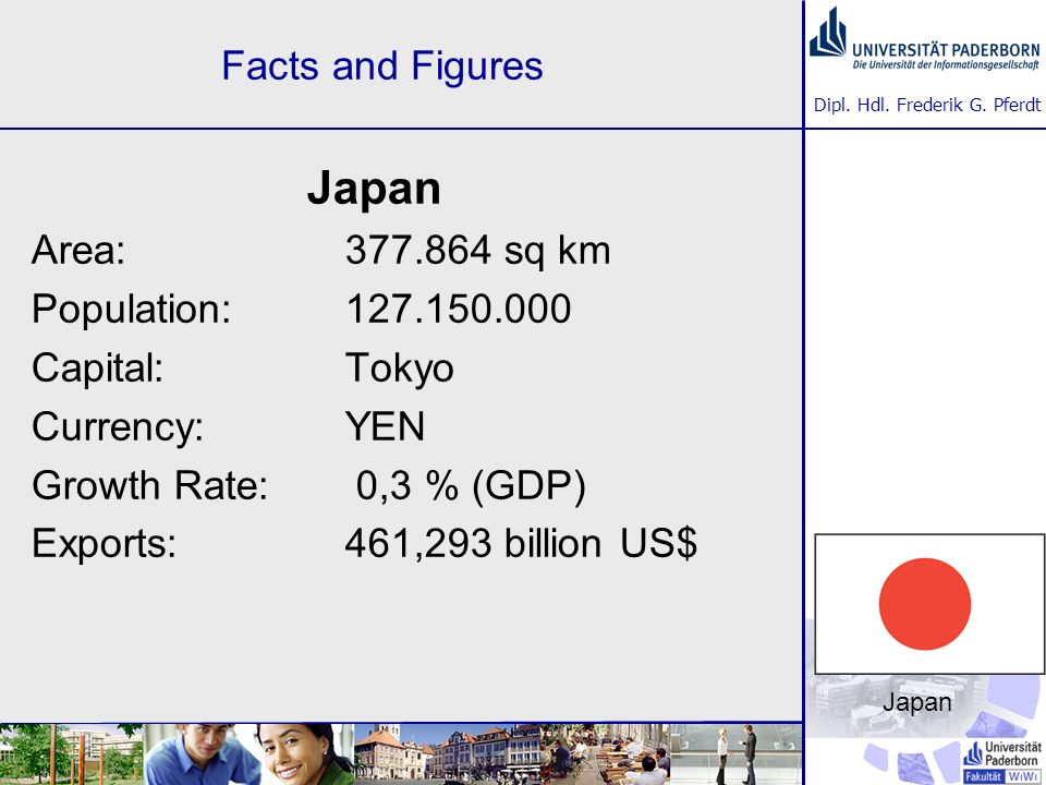 Japan Facts and Figures Area: 377.864 sq km Population: 127.150.000