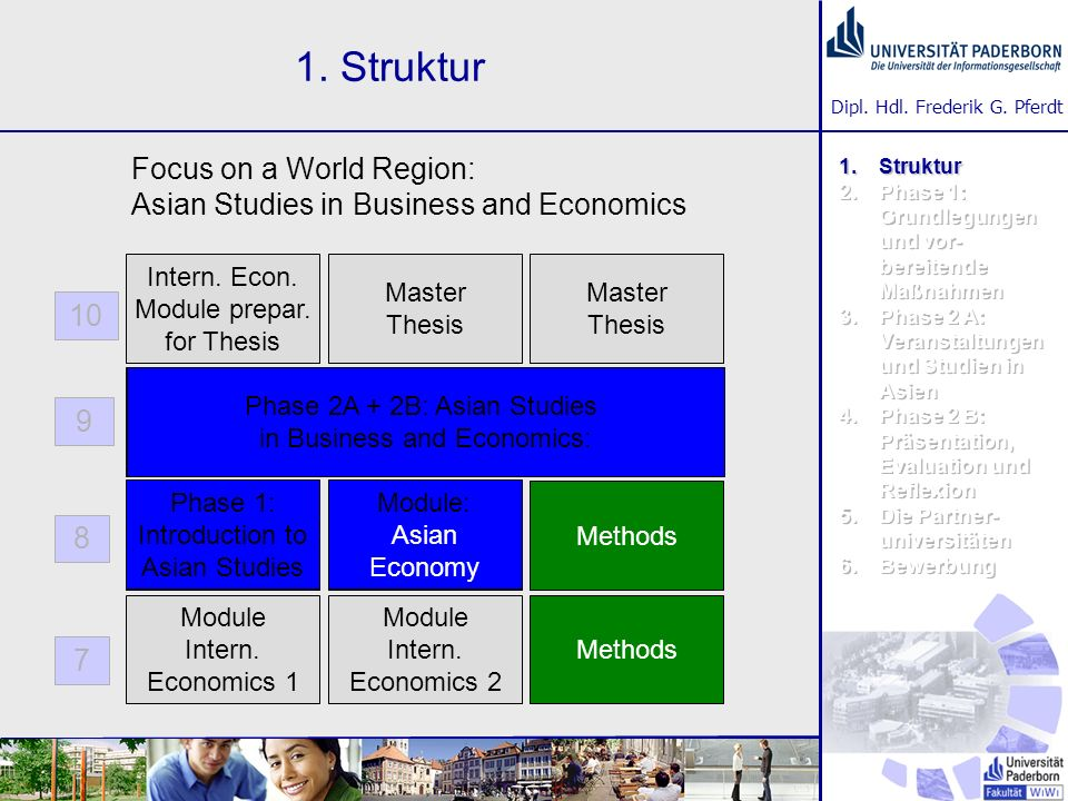 1. Struktur Focus on a World Region: