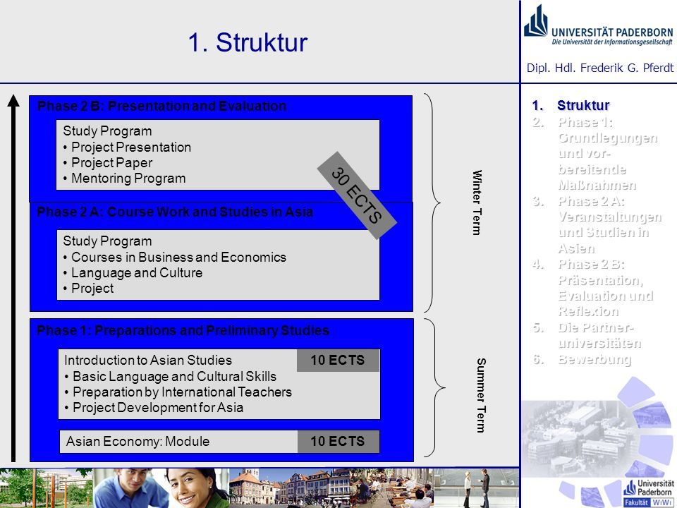 1. Struktur 30 ECTS Phase 2 B: Presentation and Evaluation Struktur