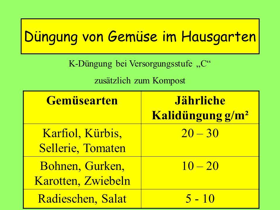 Düngung von Gemüse im Hausgarten
