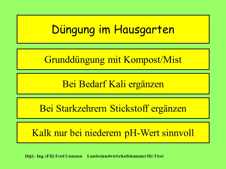 Düngung im Hausgarten Grunddüngung mit Kompost/Mist