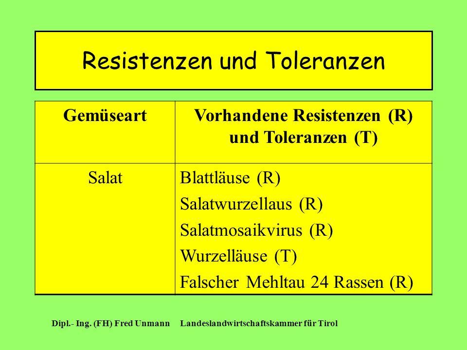 Resistenzen und Toleranzen