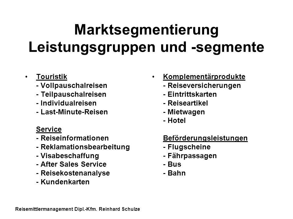 Marktsegmentierung Leistungsgruppen und -segmente